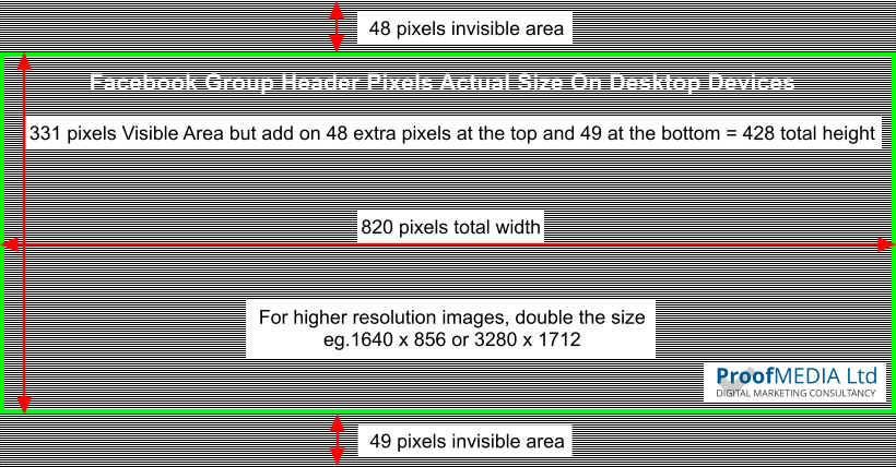 Facebook Cover Photo And Group Header Image Sizes 2019